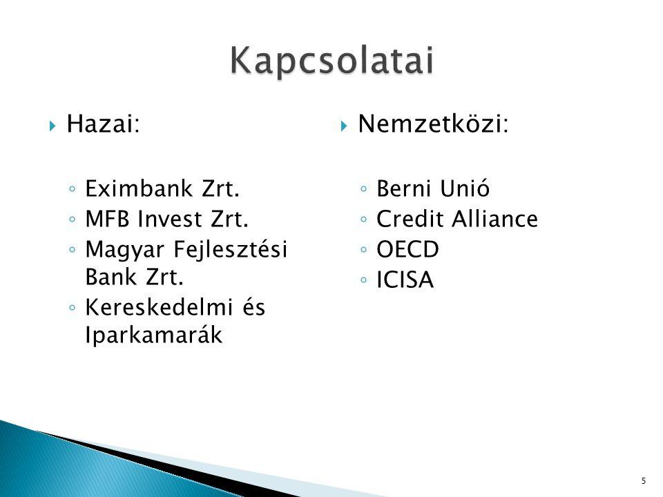 Kapcsolatai Hazai: Nemzetközi: Eximbank Zrt. Berni Unió