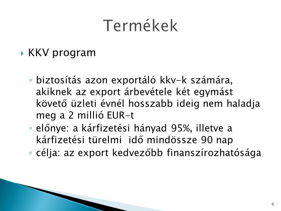 Termékek KKV program.