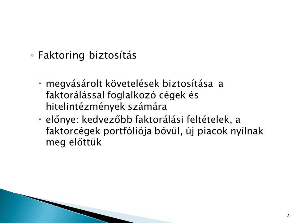 Faktoring biztosítás megvásárolt követelések biztosítása a faktorálással foglalkozó cégek és hitelintézmények számára.