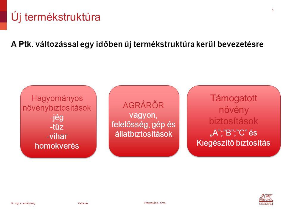A Ptk. változással egy időben új termékstruktúra kerül bevezetésre