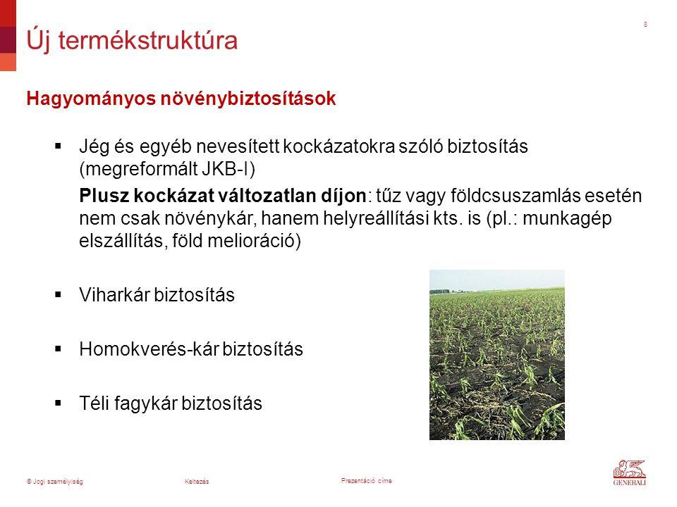 Új termékstruktúra Hagyományos növénybiztosítások