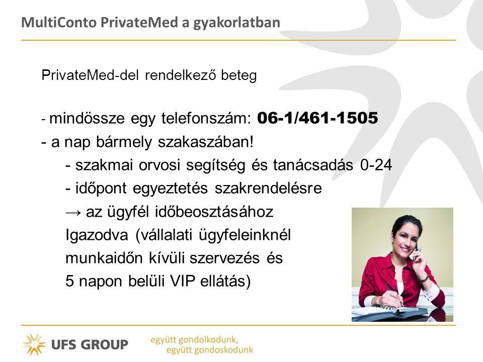 MultiConto PrivateMed a gyakorlatban