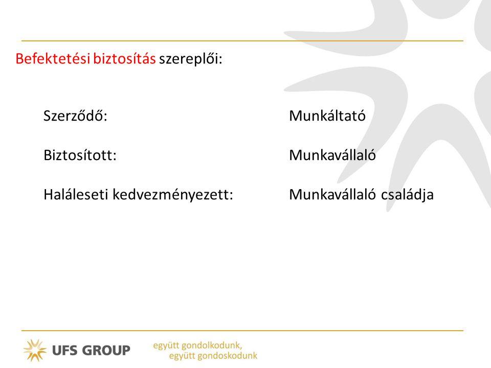 Befektetési biztosítás szereplői: