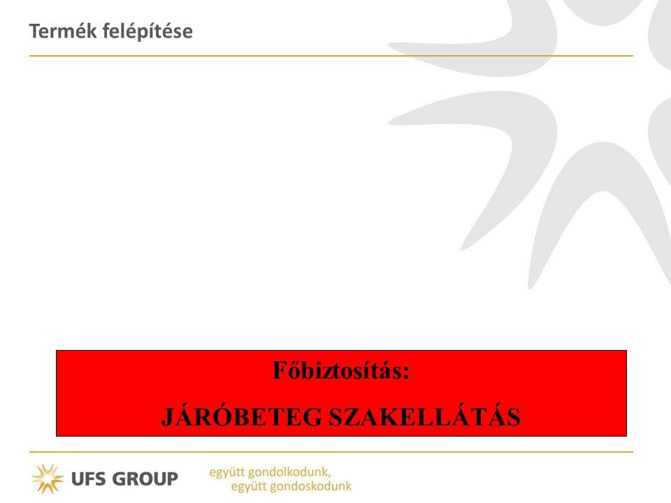 JÁRÓBETEG SZAKELLÁTÁS