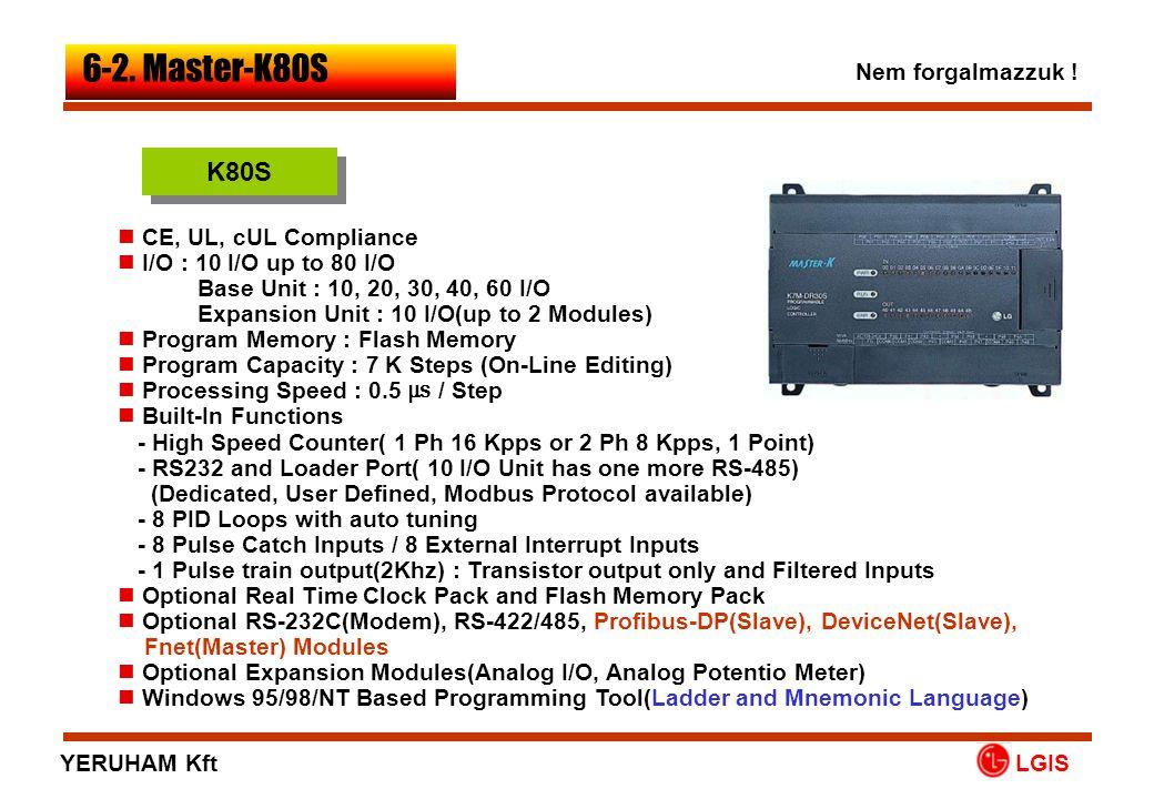 6-2. Master-K80S K80S Nem forgalmazzuk ! CE, UL, cUL Compliance