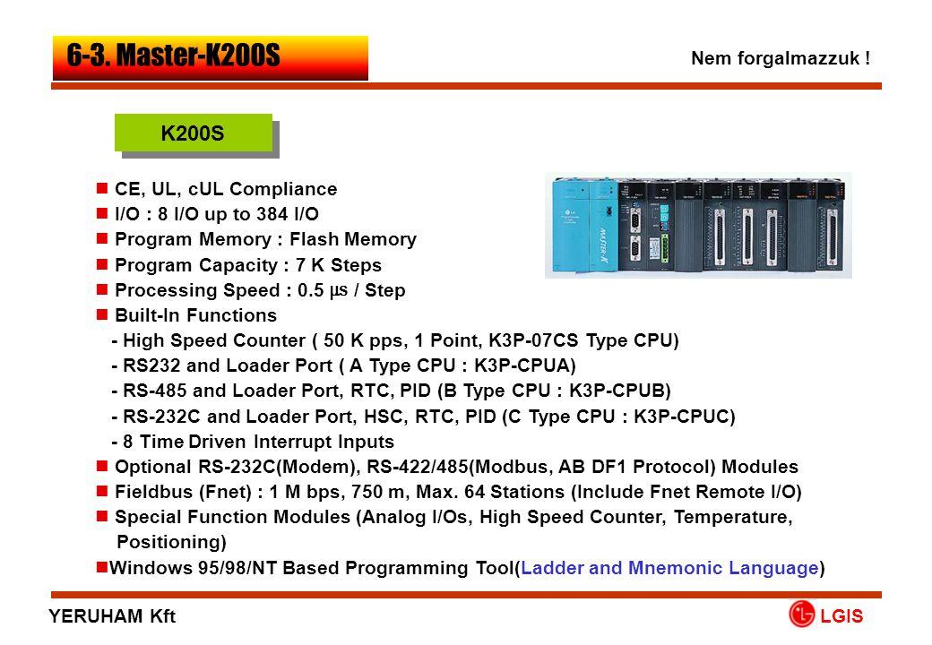 6-3. Master-K200S K200S Nem forgalmazzuk ! CE, UL, cUL Compliance