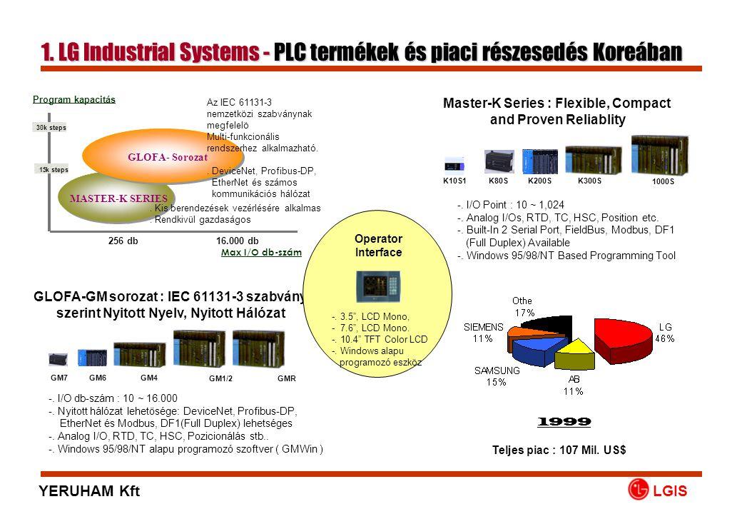 1. LG Industrial Systems - PLC termékek és piaci részesedés Koreában