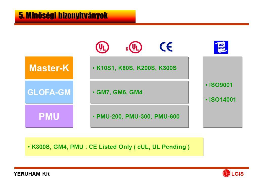 Master-K PMU 5. Minöségi bizonyitványok GLOFA-GM