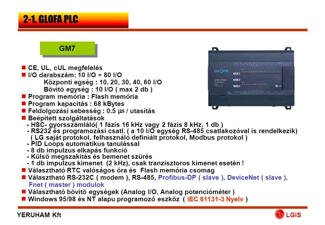 2-1. GLOFA PLC GM7 CE, UL, cUL megfelelés