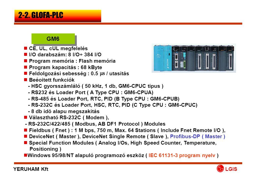 2-2. GLOFA-PLC GM6 CE, UL, cUL megfelelés