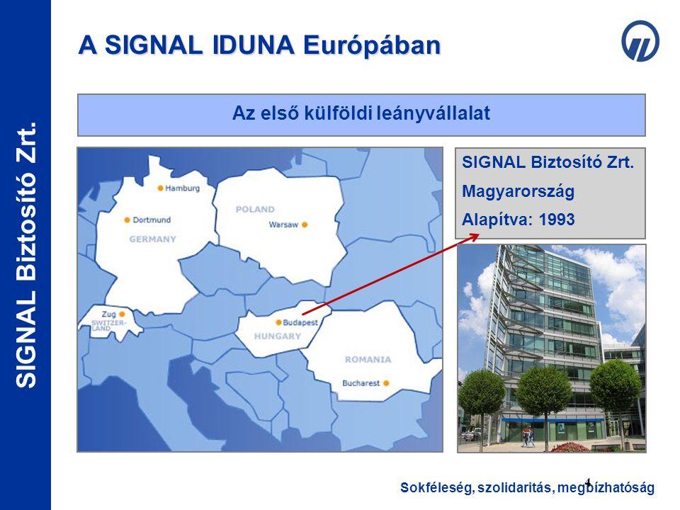 A SIGNAL IDUNA Európában