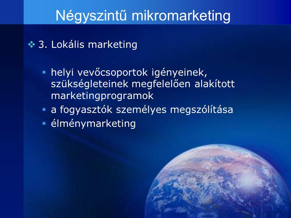 Négyszintű mikromarketing