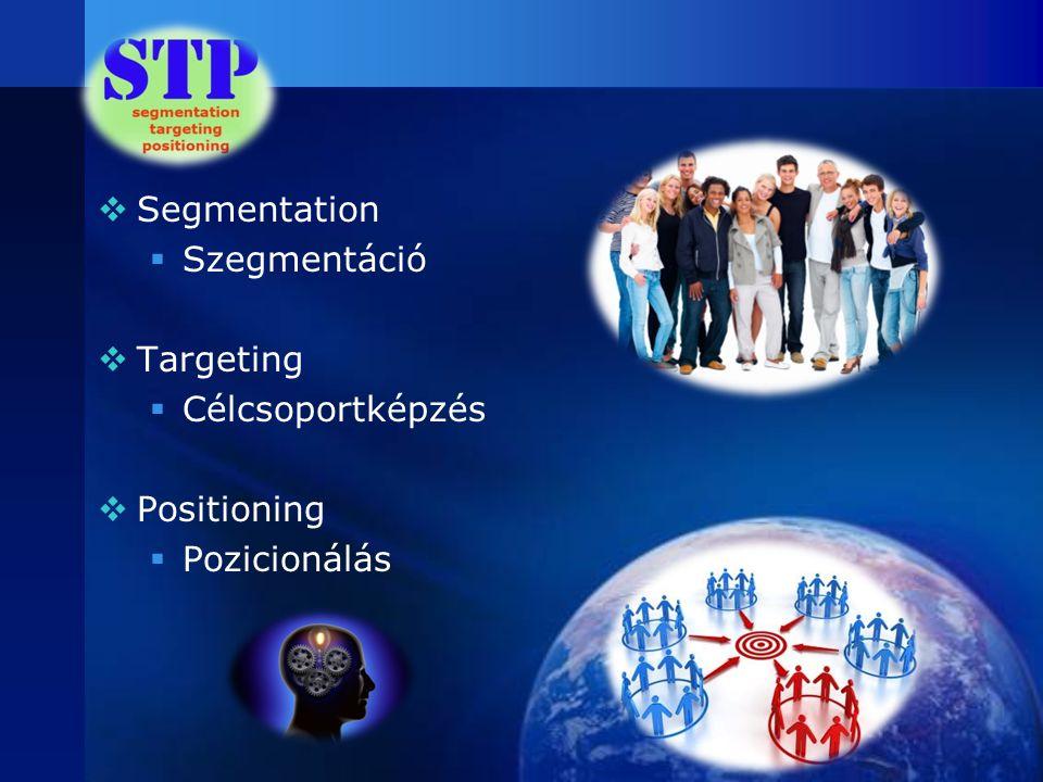 Segmentation Szegmentáció Targeting Célcsoportképzés Positioning Pozicionálás