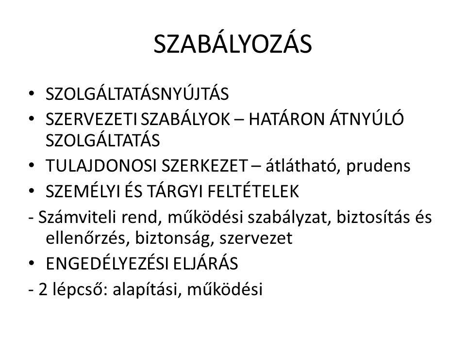 SZABÁLYOZÁS SZOLGÁLTATÁSNYÚJTÁS