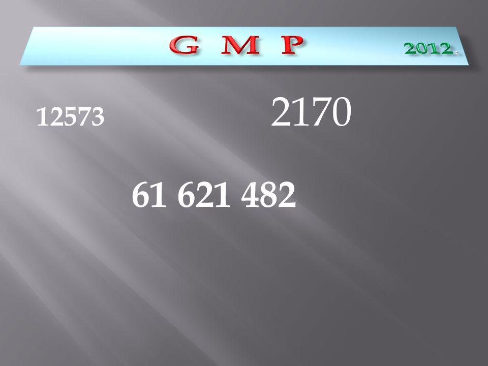 G M P 2012. 12573 2170 61 621 482