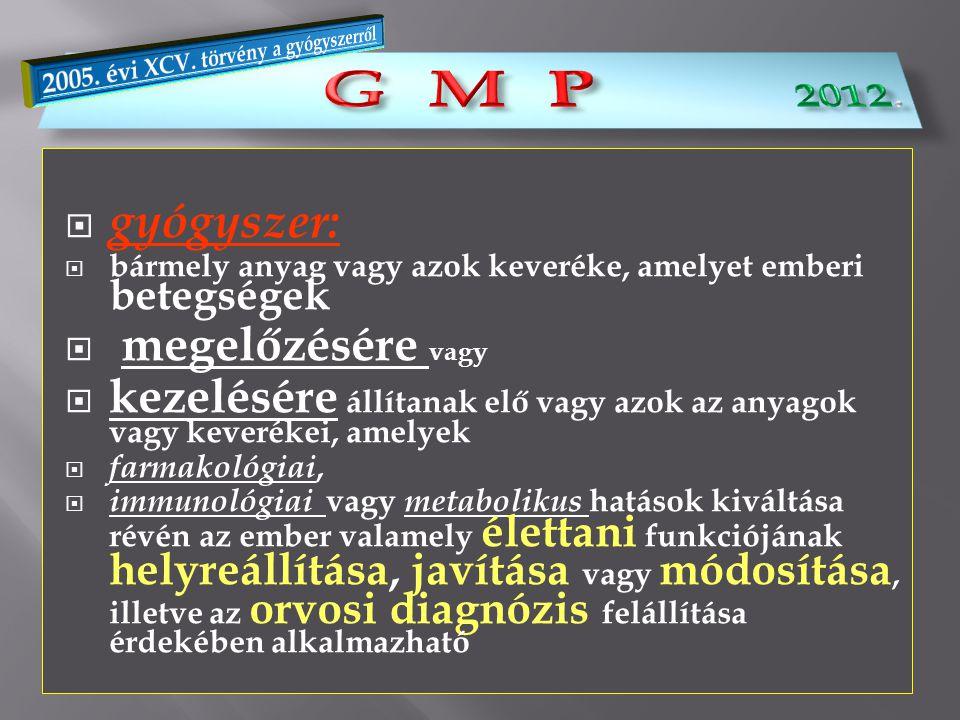 G M P 2012. gyógyszer: megelőzésére vagy