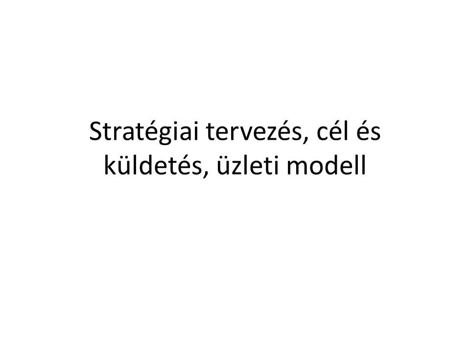 Stratégiai tervezés, cél és küldetés, üzleti modell