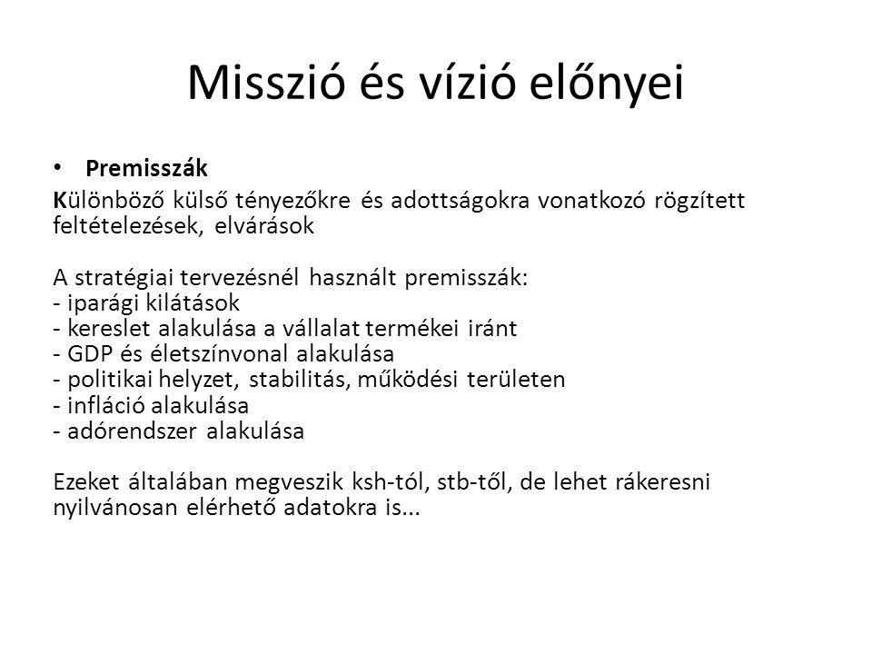 Misszió és vízió előnyei
