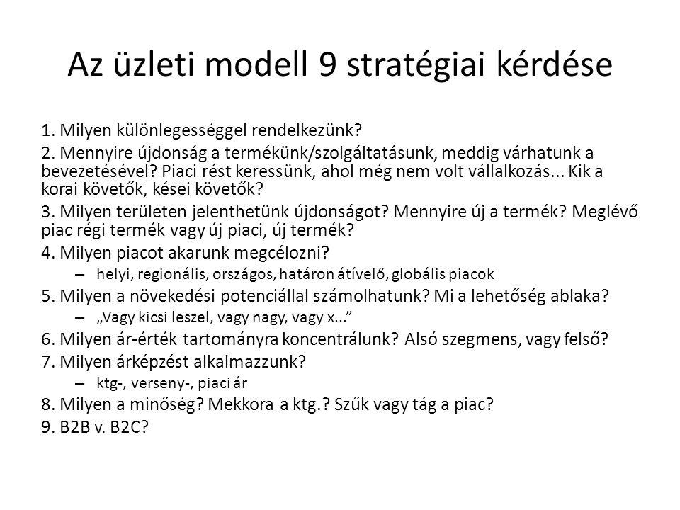 Az üzleti modell 9 stratégiai kérdése