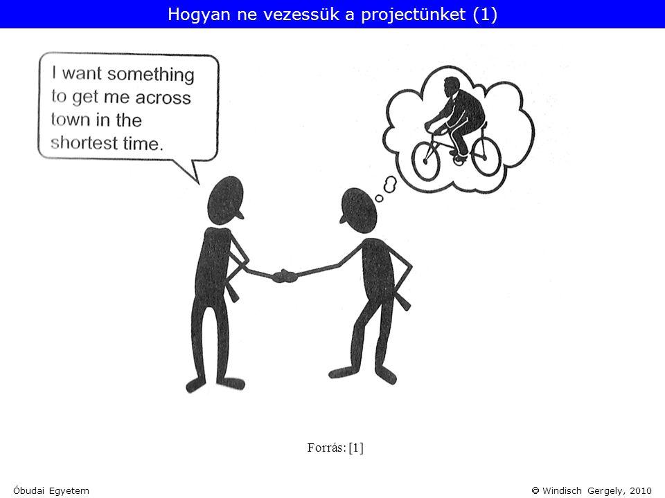 Hogyan ne vezessük a projectünket (1)