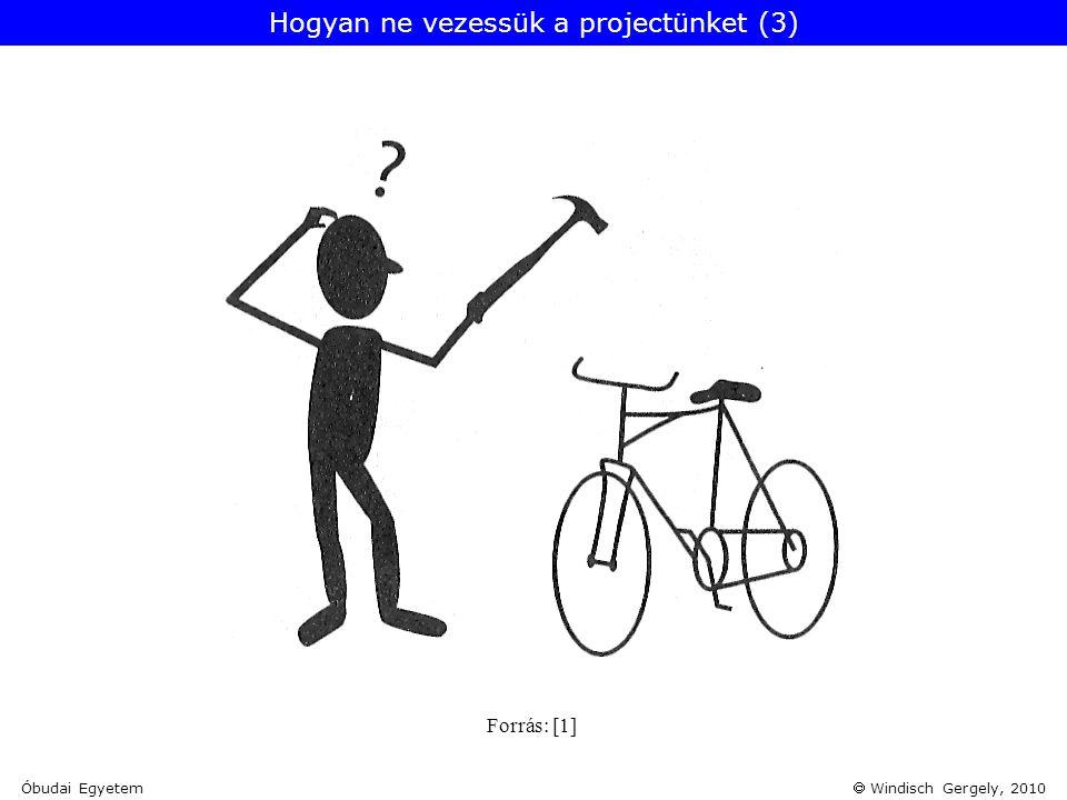 Hogyan ne vezessük a projectünket (3)