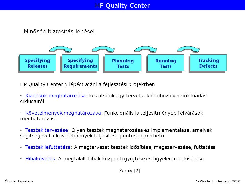HP Quality Center Minőség biztosítás lépései