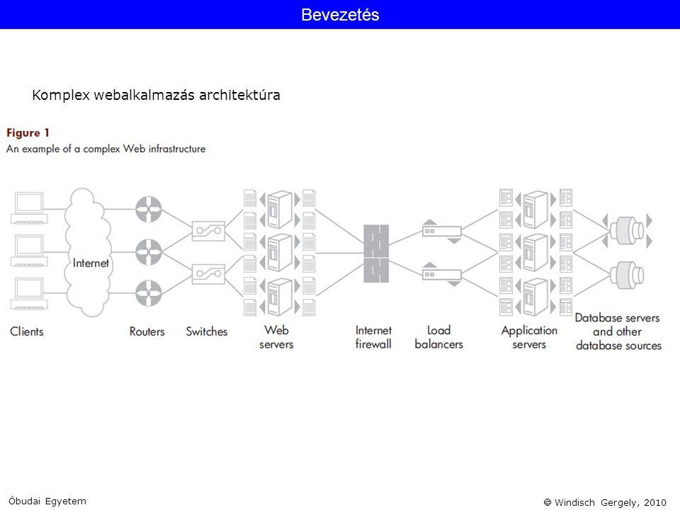 Bevezetés Komplex webalkalmazás architektúra Óbudai Egyetem