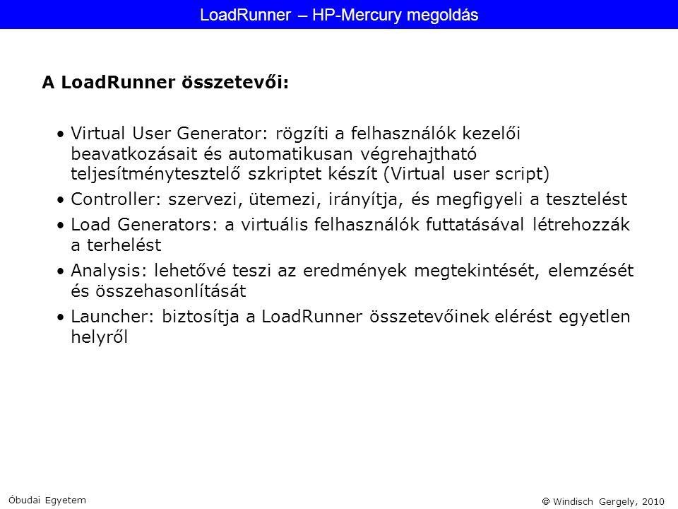 LoadRunner – HP-Mercury megoldás