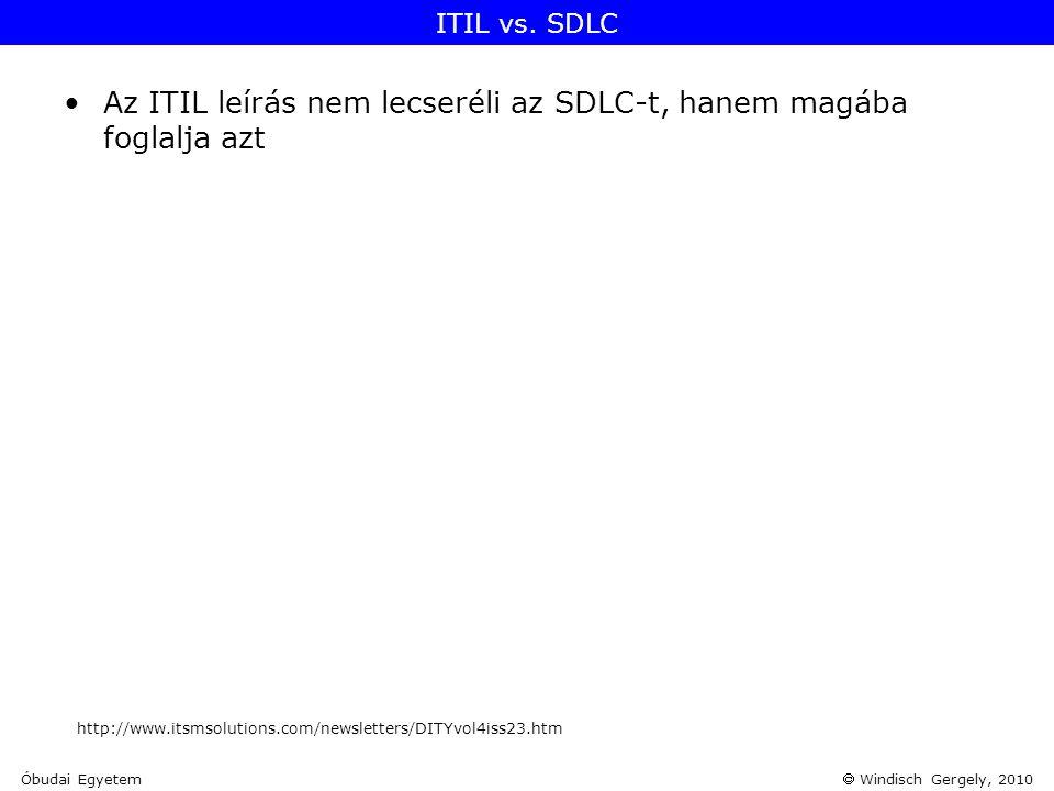 Az ITIL leírás nem lecseréli az SDLC-t, hanem magába foglalja azt