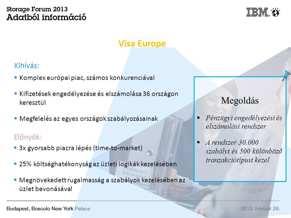Visa Europe Megoldás Kihívás: Előnyök: