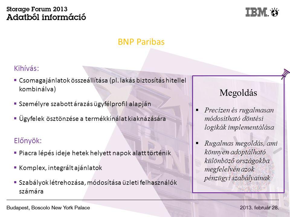 BNP Paribas Megoldás Kihívás: Előnyök: