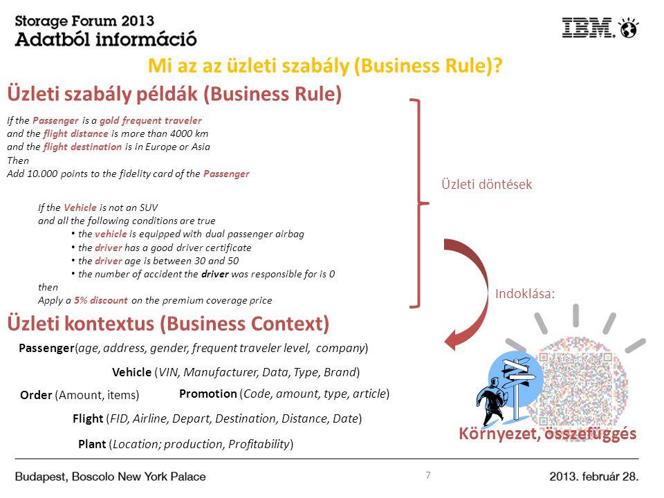 Mi az az üzleti szabály (Business Rule)