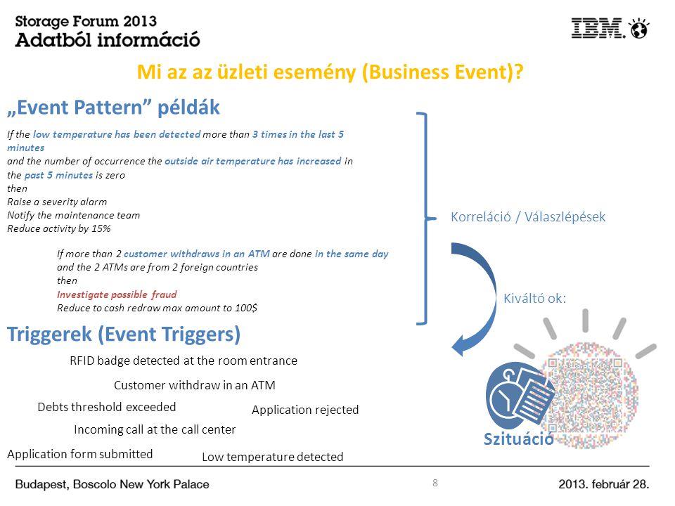 Mi az az üzleti esemény (Business Event)