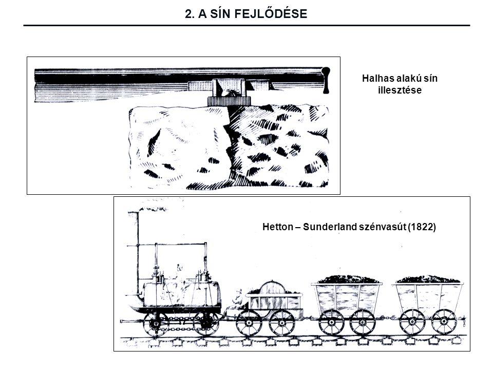 Halhas alakú sín illesztése Hetton – Sunderland szénvasút (1822)