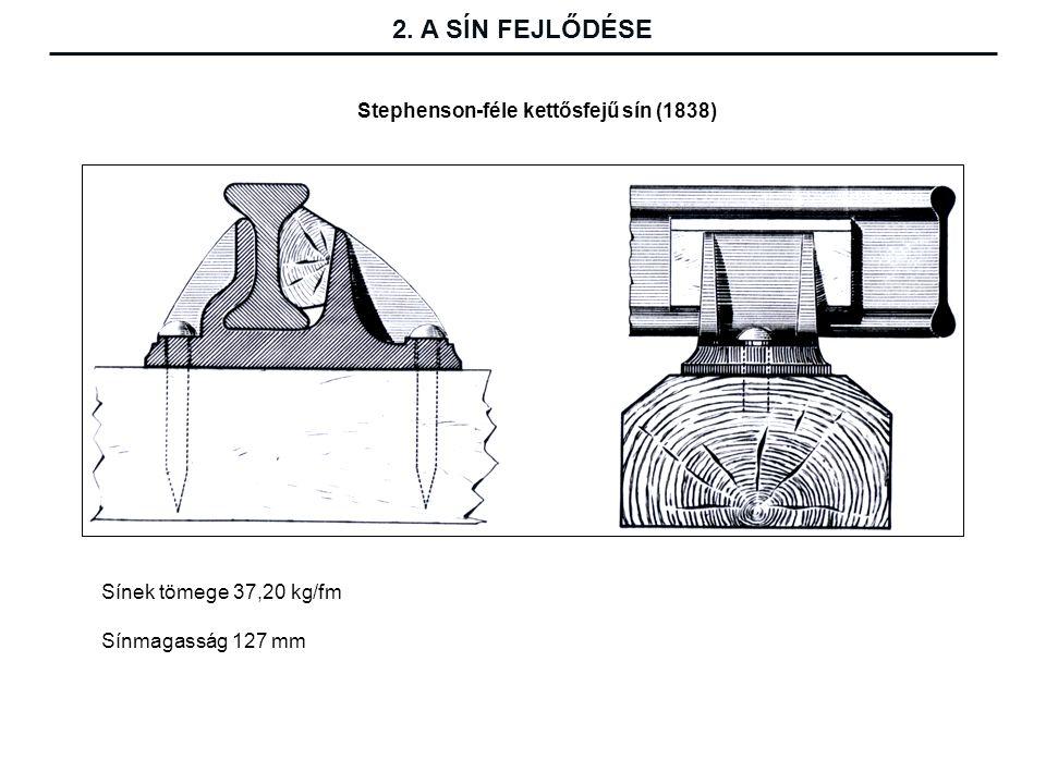 Stephenson-féle kettősfejű sín (1838)