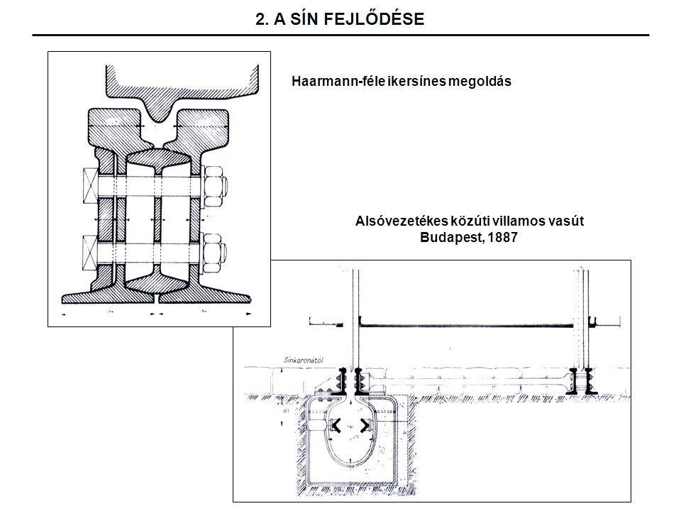 2. A SÍN FEJLŐDÉSE Haarmann-féle ikersínes megoldás