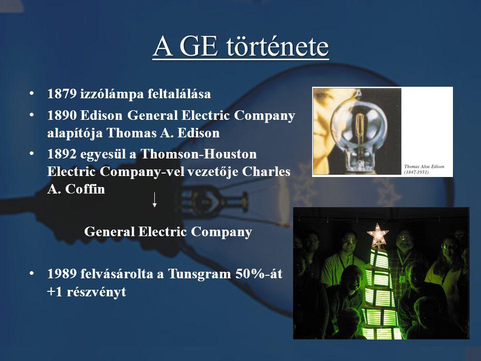 A GE története 1879 izzólámpa feltalálása
