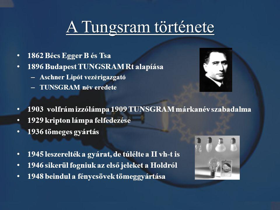 A Tungsram története 1862 Bécs Egger B és Tsa