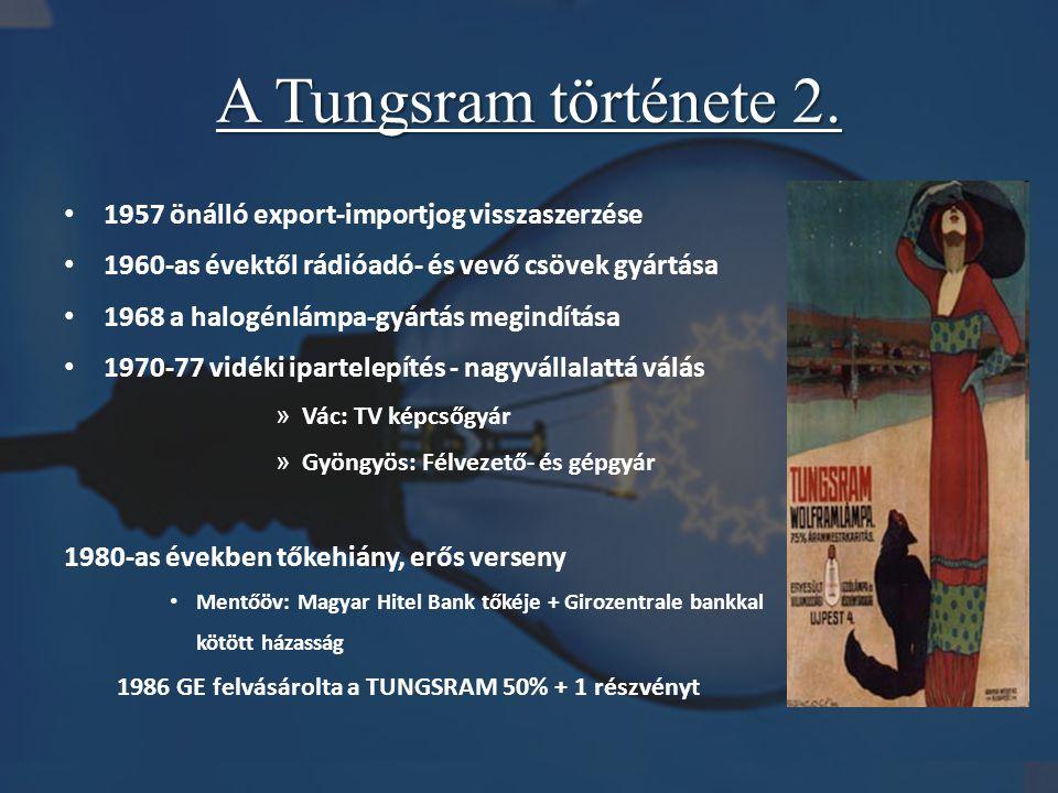 A Tungsram története 2. 1957 önálló export-importjog visszaszerzése