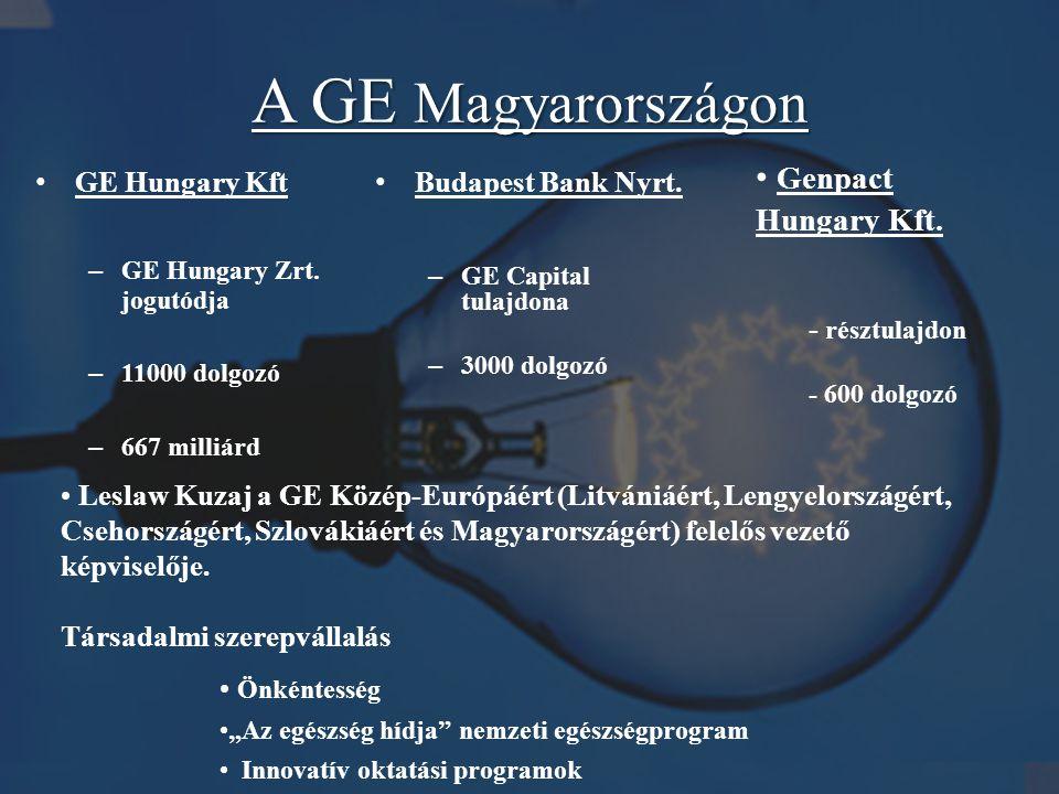 A GE Magyarországon Genpact Hungary Kft. - résztulajdon GE Hungary Kft