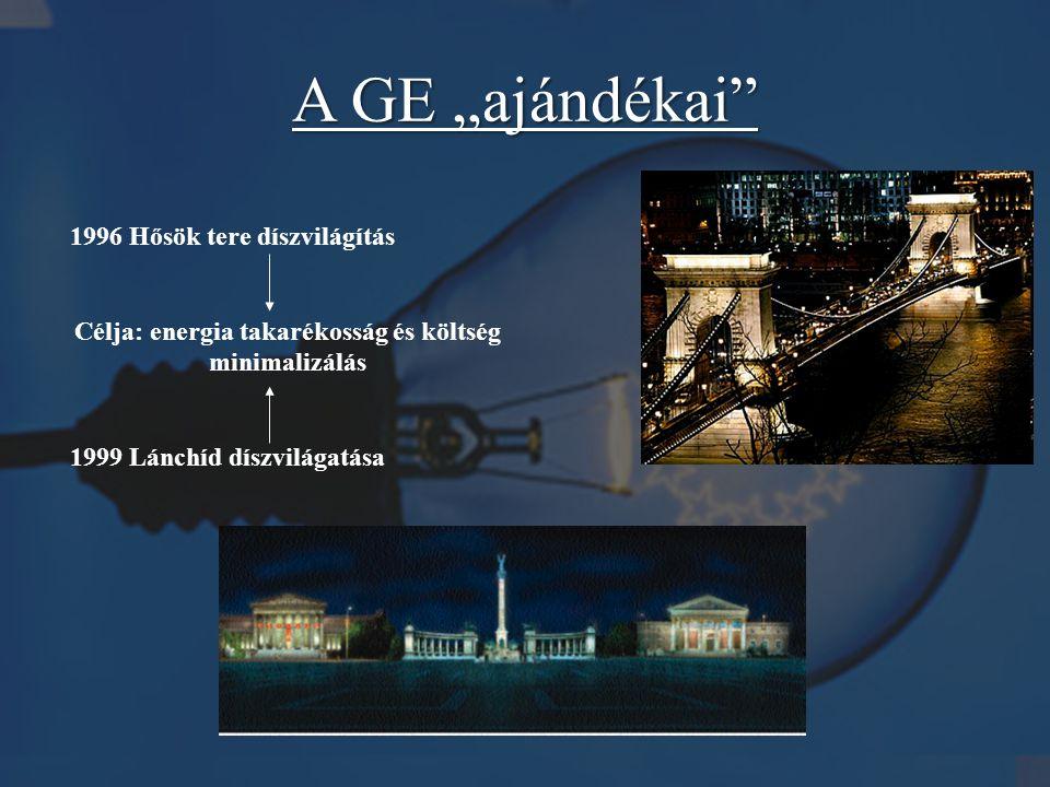Célja: energia takarékosság és költség minimalizálás