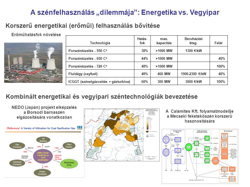 """A szénfelhasználás """"dilemmája : Energetika vs. Vegyipar"""