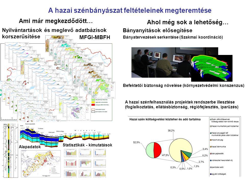 A hazai szénbányászat feltételeinek megteremtése