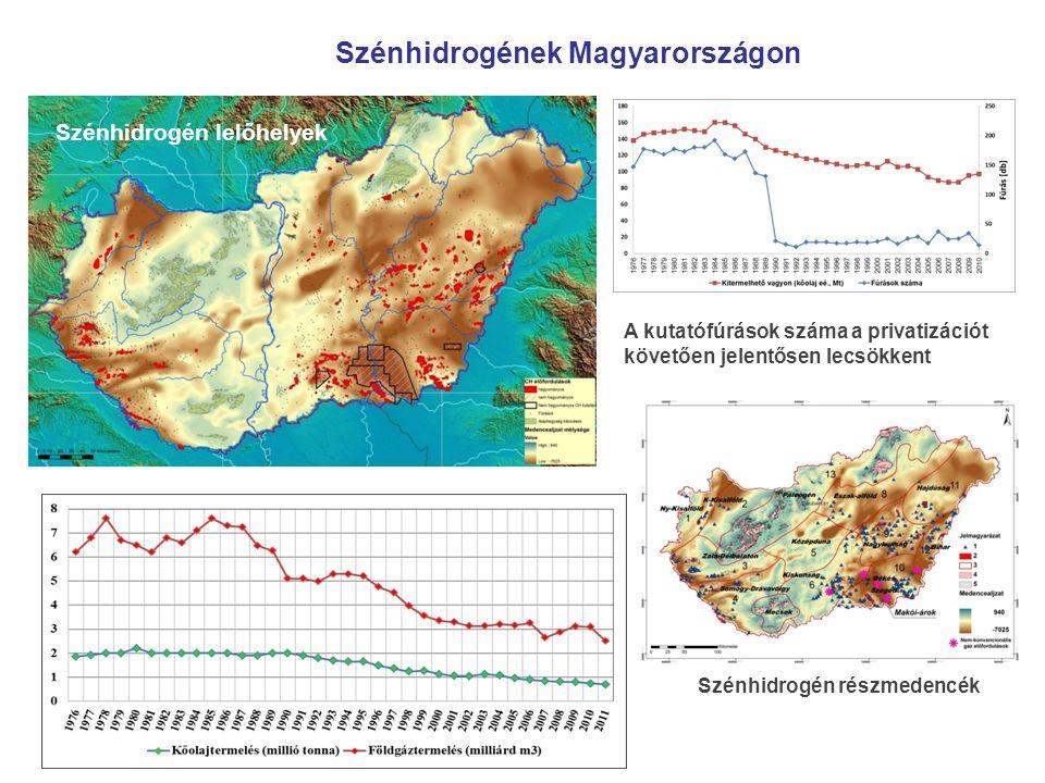 Szénhidrogének Magyarországon