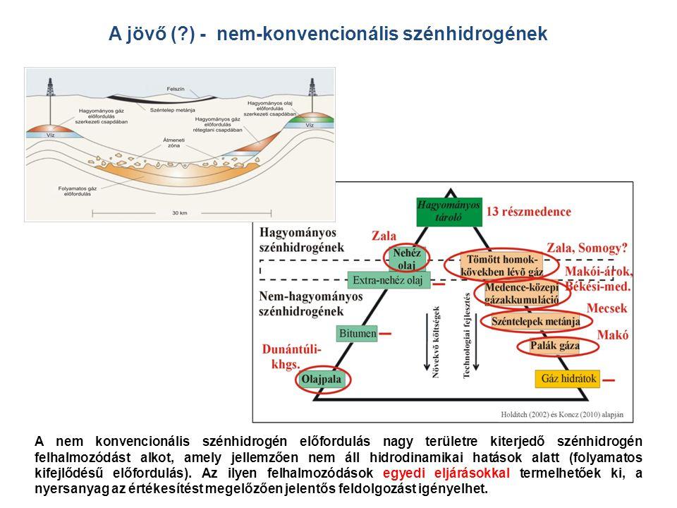 A jövő ( ) - nem-konvencionális szénhidrogének