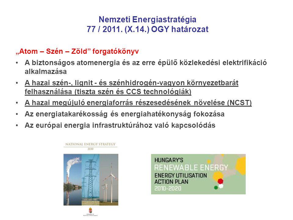Nemzeti Energiastratégia