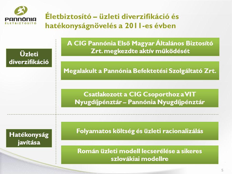 Életbiztosító – üzleti diverzifikáció és hatékonyságnövelés a 2011-es évben