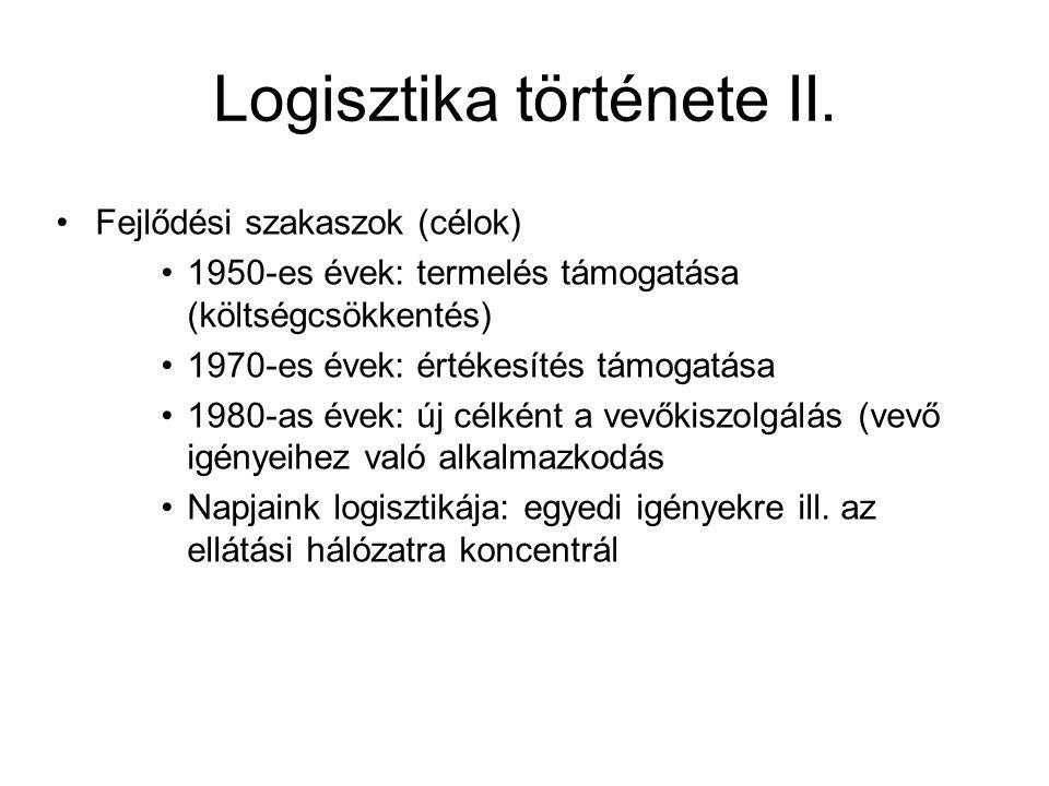 Logisztika története II.