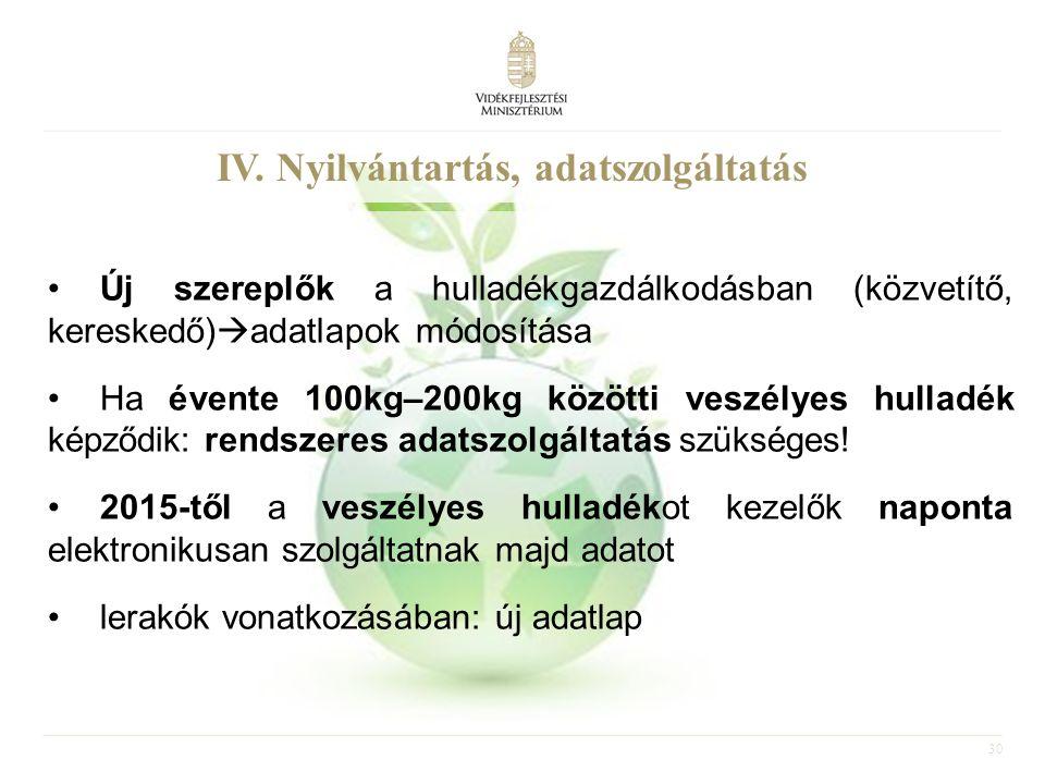 IV. Nyilvántartás, adatszolgáltatás