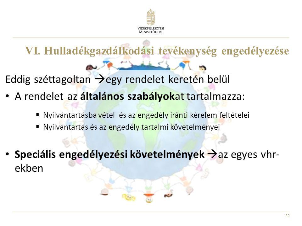 VI. Hulladékgazdálkodási tevékenység engedélyezése